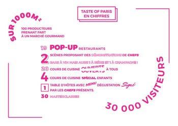 chiffres taste of paris foodie parisienne